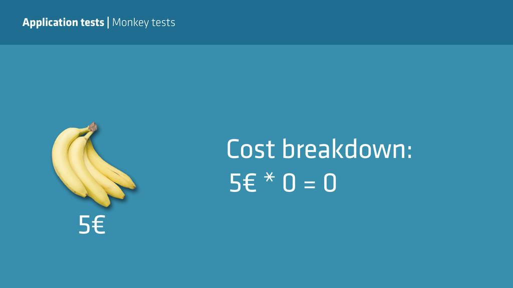 Application tests   Monkey tests Cost breakdown...