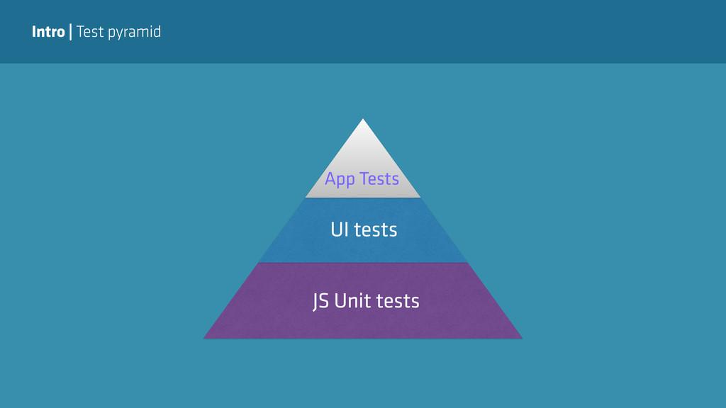 Intro   Test pyramid JS Unit tests App Tests UI...