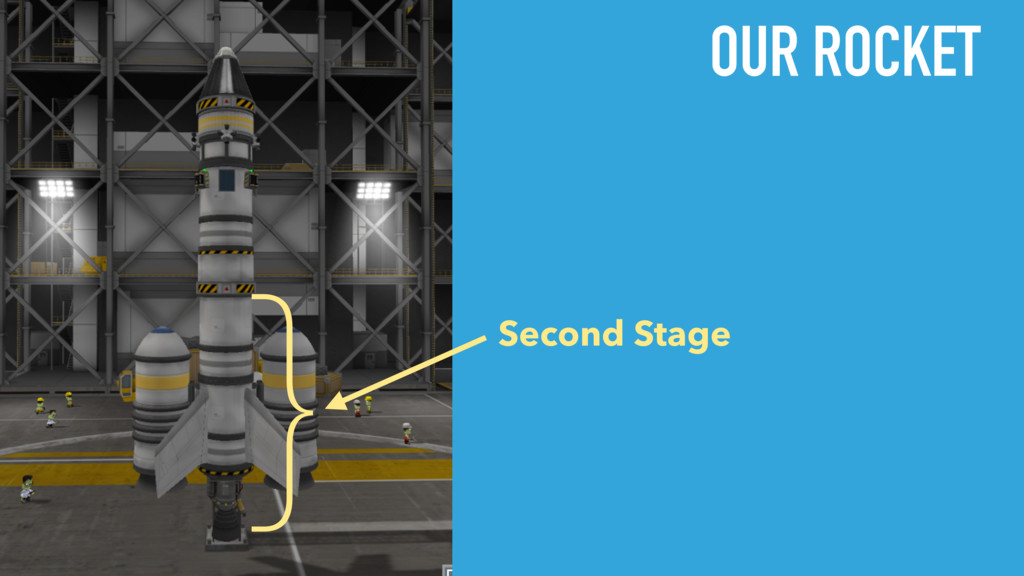 OUR ROCKET Second Stage }