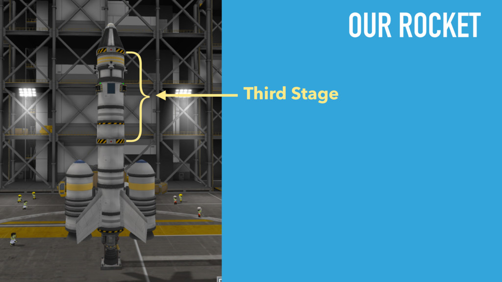 OUR ROCKET Third Stage }