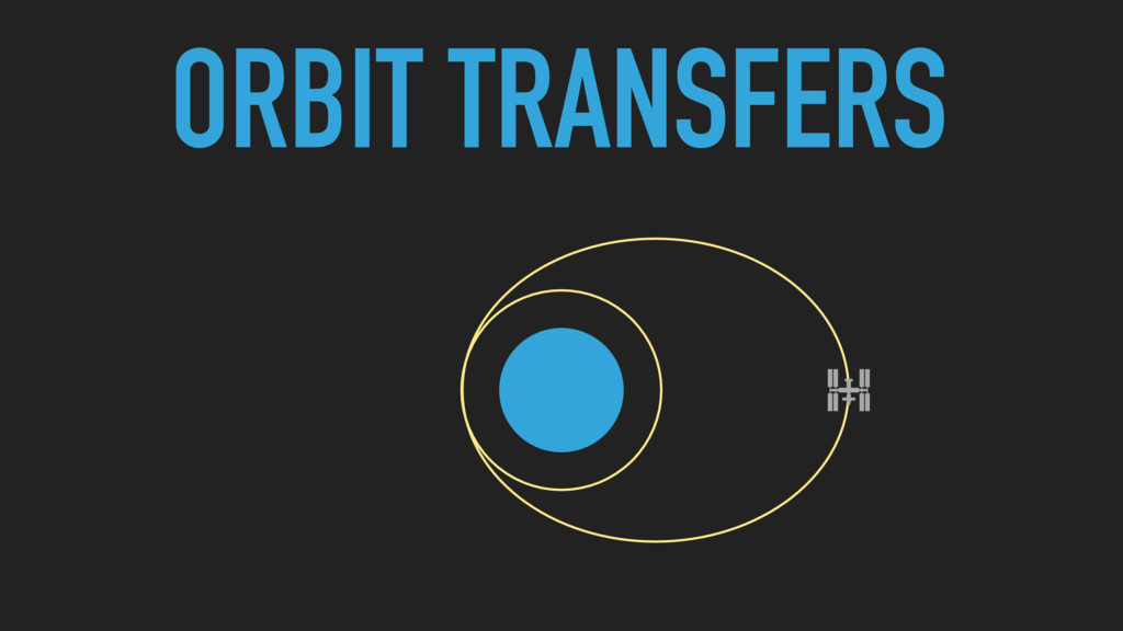 ORBIT TRANSFERS