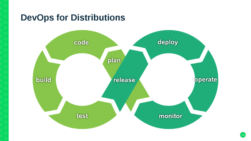 10 DevOps for Distributions