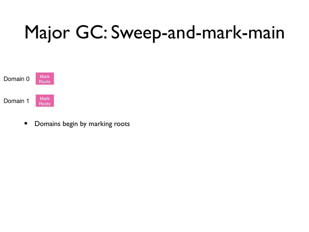 Major GC: Sweep-and-mark-main Domain 0 Mark Roo...
