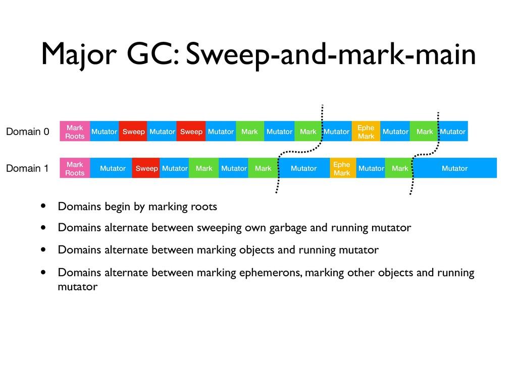 Major GC: Sweep-and-mark-main Mutator Domain 0 ...
