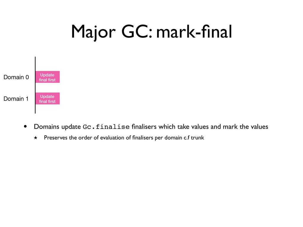 Major GC: mark-final Domain 0 Update final first D...