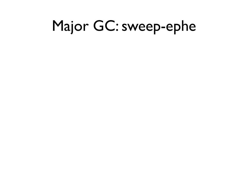Major GC: sweep-ephe