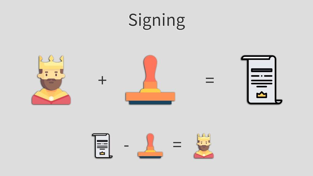 Signing + = - =