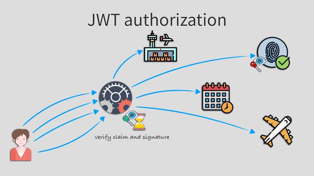 JWT authorization verify claim and signature