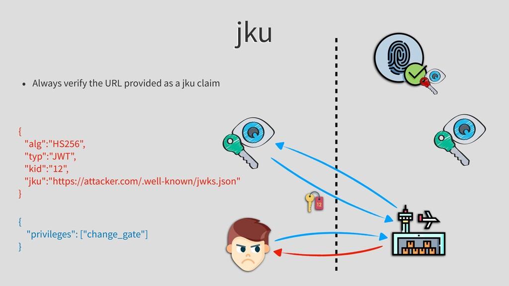 jku • Always verify the URL provided as a jku c...