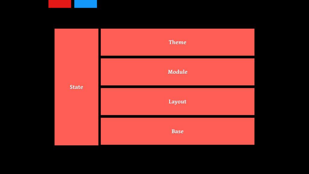 Base Layout Module State Theme