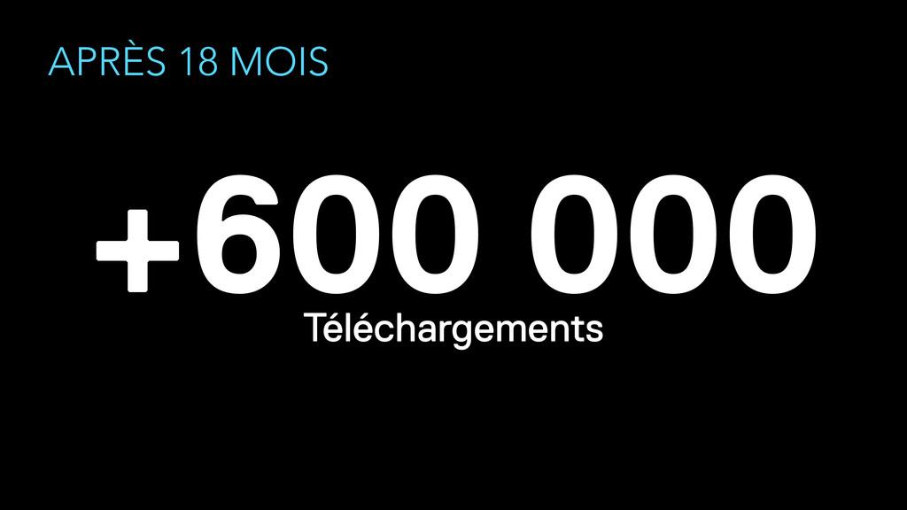 APRÈS 18 MOIS +600 000 Téléchargements