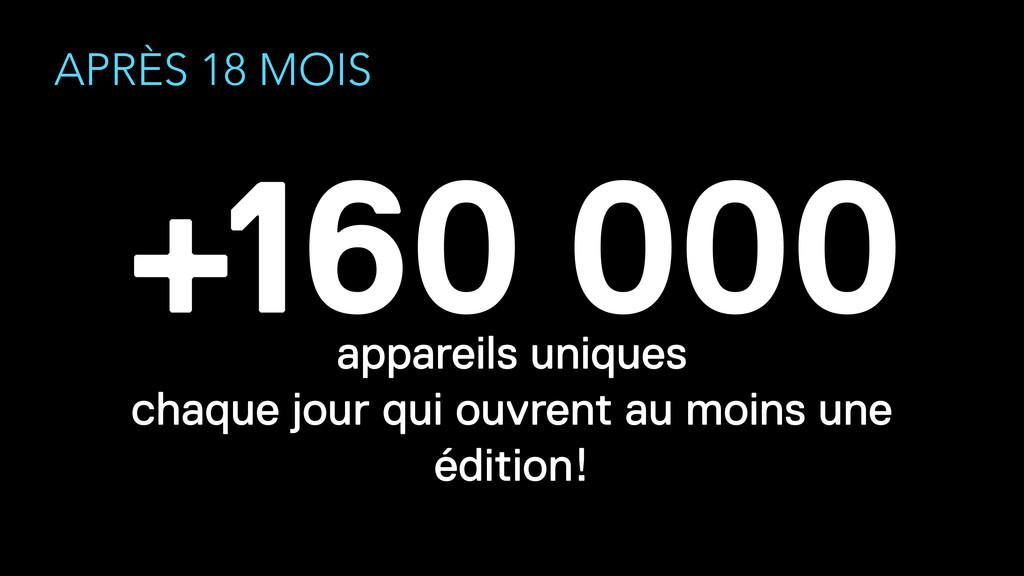 APRÈS 18 MOIS +160 000 appareils uniques chaqu...