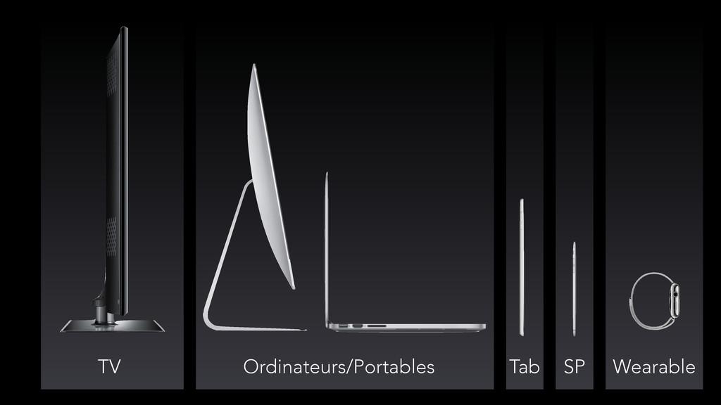 TV Ordinateurs/Portables Tab SP Wearable