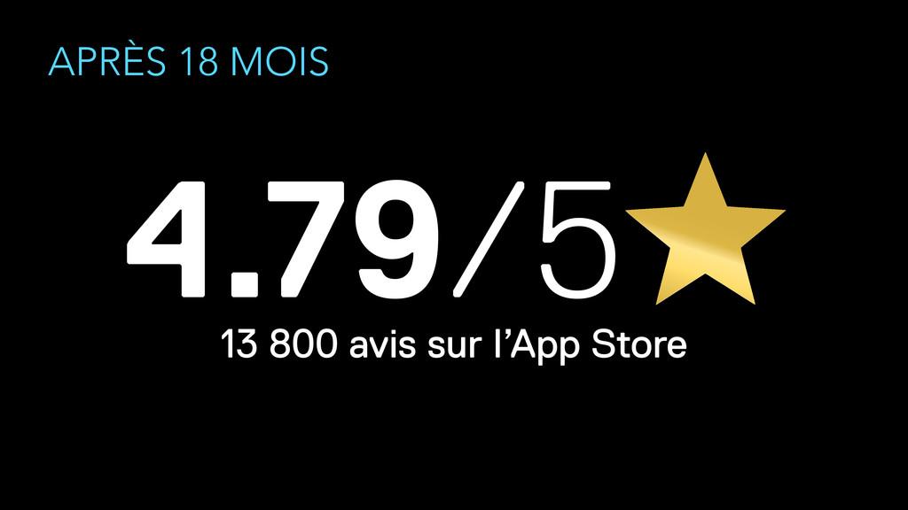 APRÈS 18 MOIS 13 800 avis sur l'App Store 4.79/5