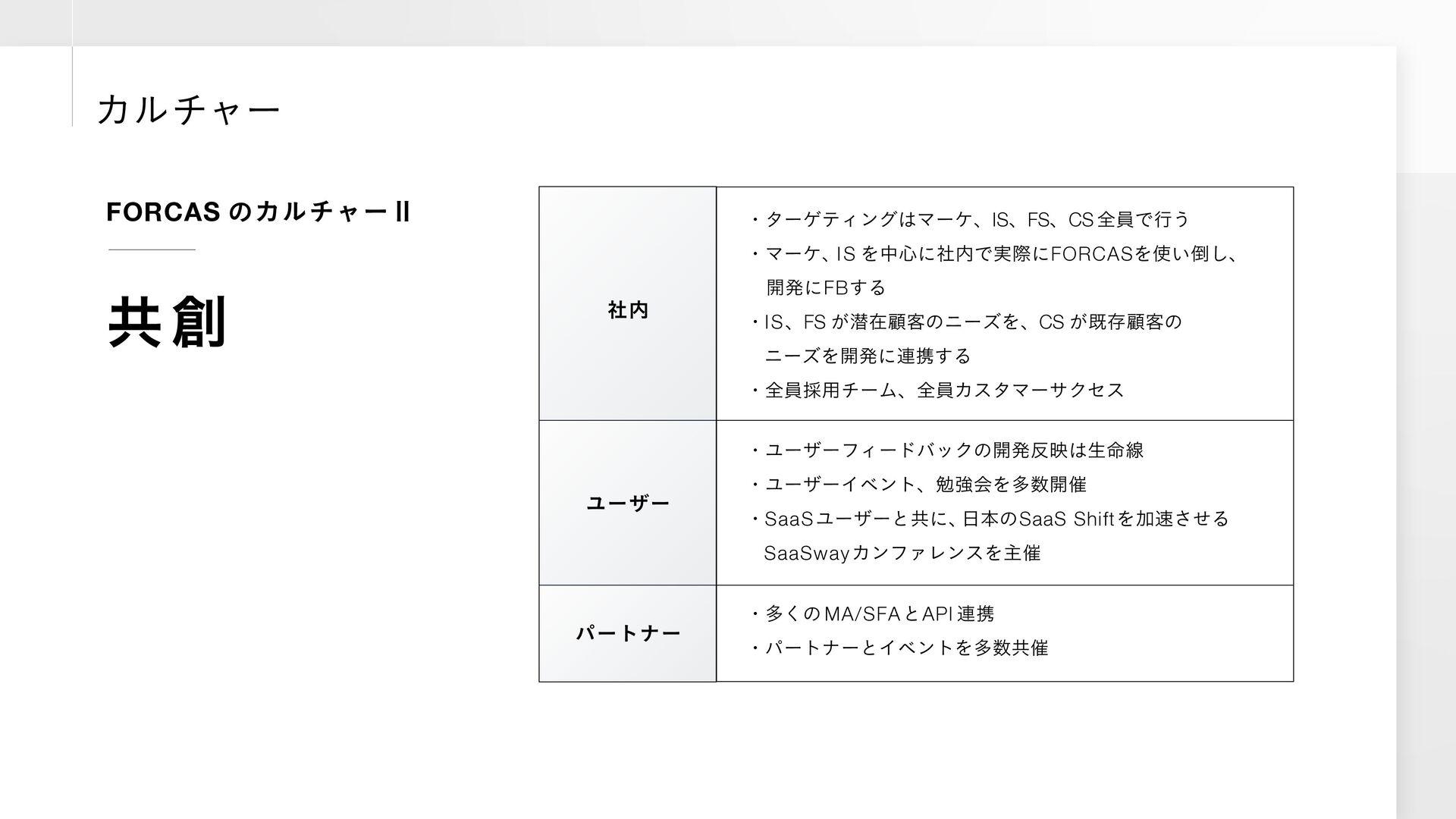 SaaSway 社員数 35 名ながら 参加者総勢1,295 名を集めた 「日本のSaaS S...