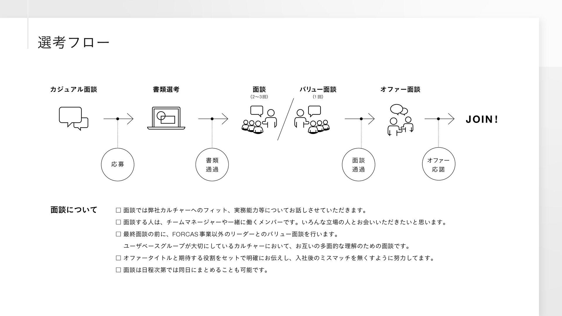 Challenge 05 Ϣʔβʔʹ Wow ʢϫΦʣ Λಧ͚ΔΑ͏ͳ اۀσʔλੜΦϖϨʔ...