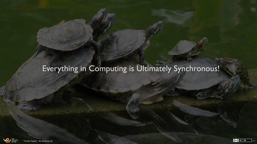 Everything in Computing is Ultimately Synchrono...