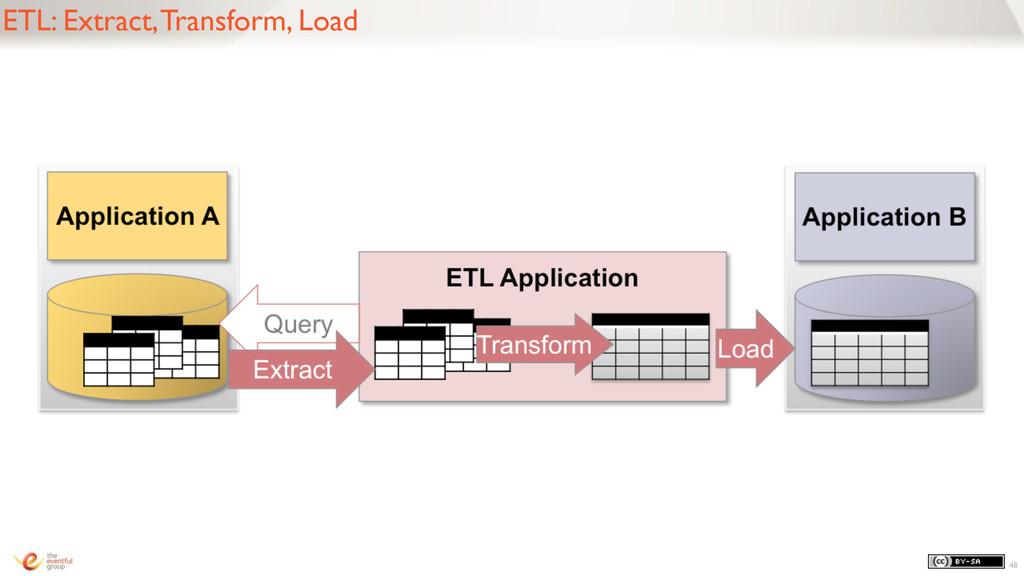 ETL: Extract, Transform, Load 48
