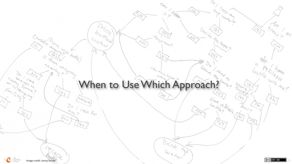 When to Use Which Approach? 53 Image credit:...