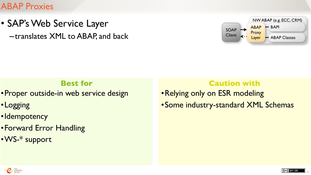 Best for Caution with • SAP's Web Service Layer...