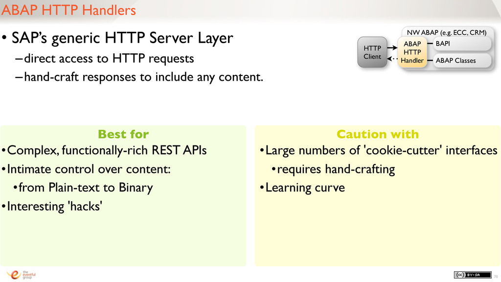 Best for Caution with • SAP's generic HTTP Serv...
