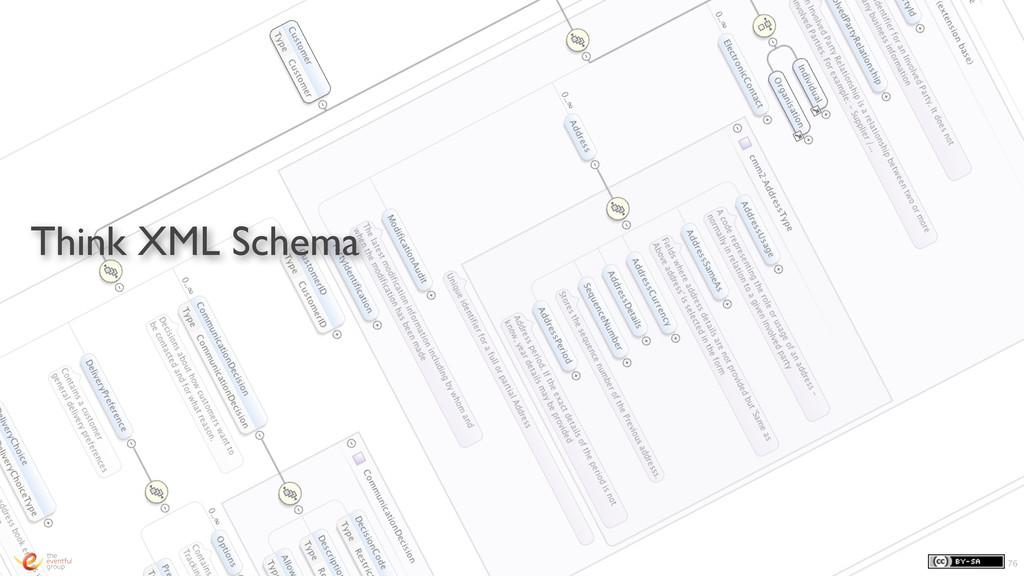 Think XML Schema 76