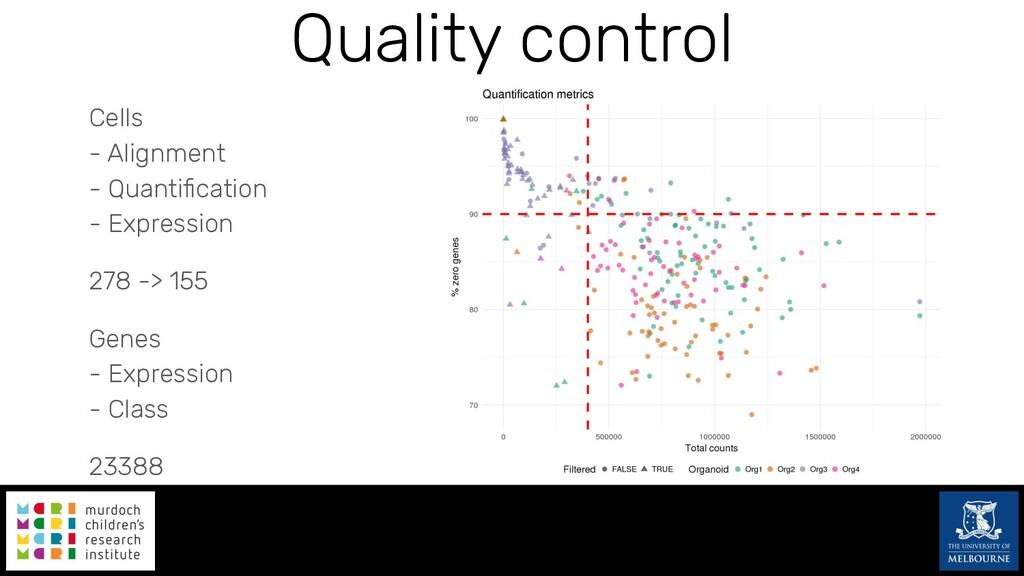 Quality control Cells - Alignment - Quantificati...