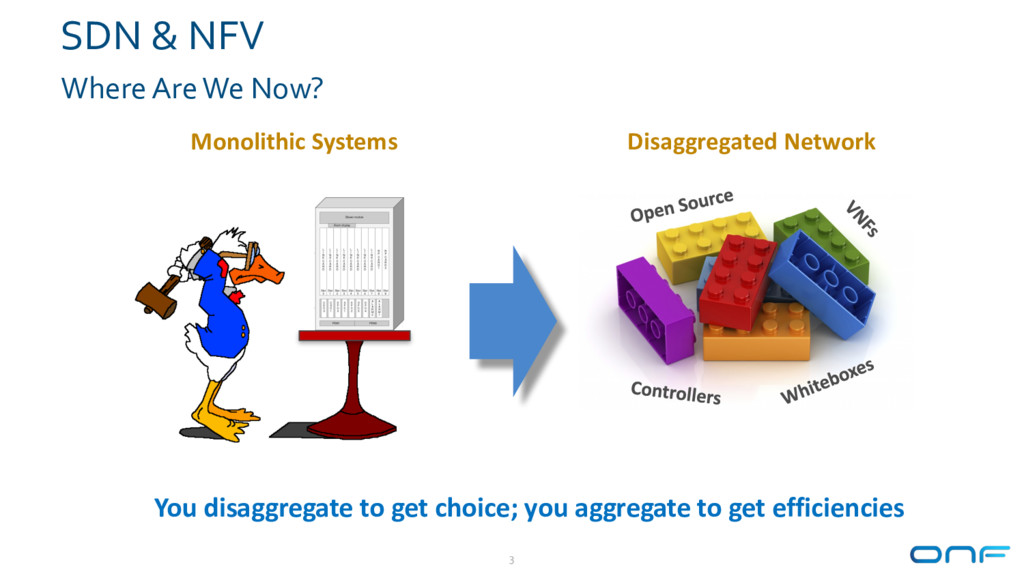 SDN & NFV 3 Where Are We Now? Disaggregated Net...