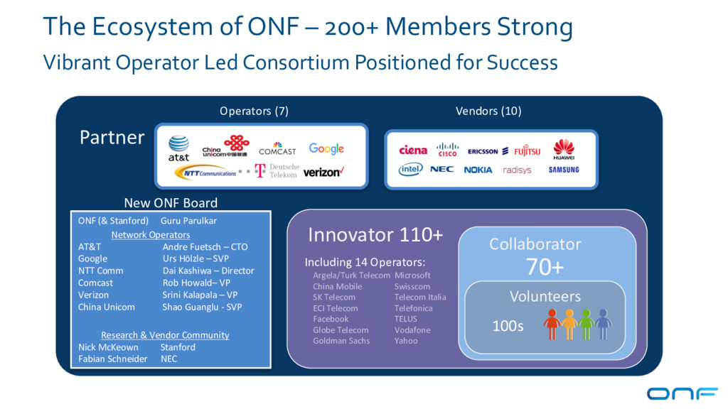 Partner The Ecosystem of ONF – 200+ Members Str...