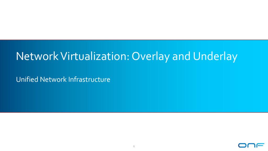 Network Virtualization: Overlay and Underlay Un...