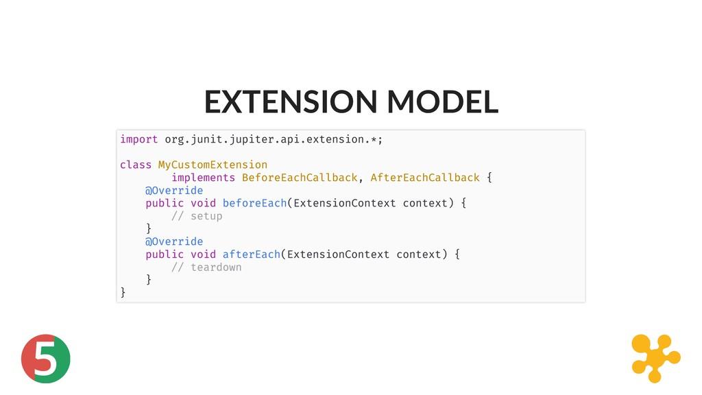 5 EXTENSION MODEL import org.junit.jupiter.api....