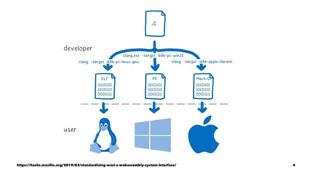 https://hacks.mozilla.org/2019/03/standardizing...