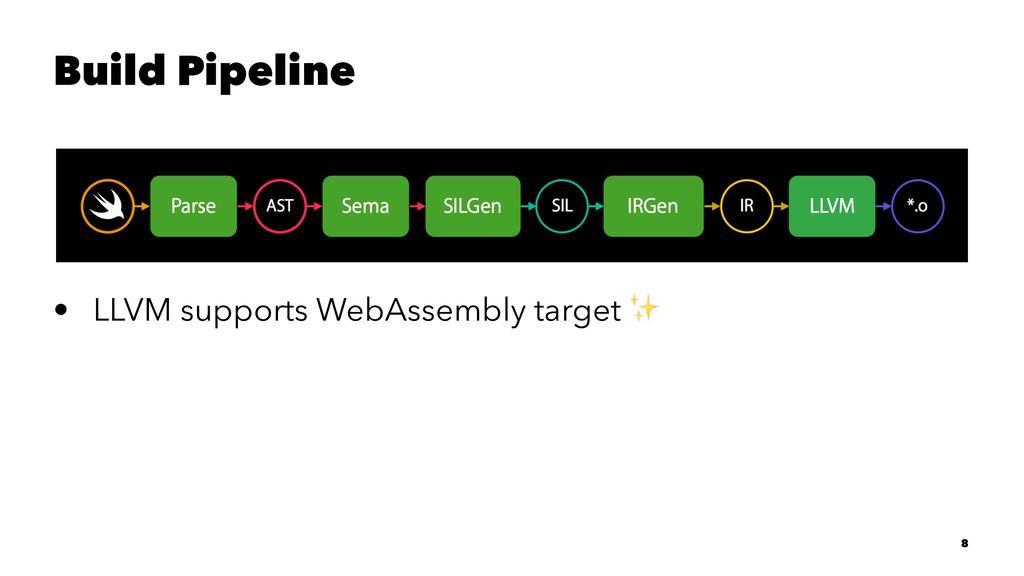 Build Pipeline • LLVM supports WebAssembly targ...