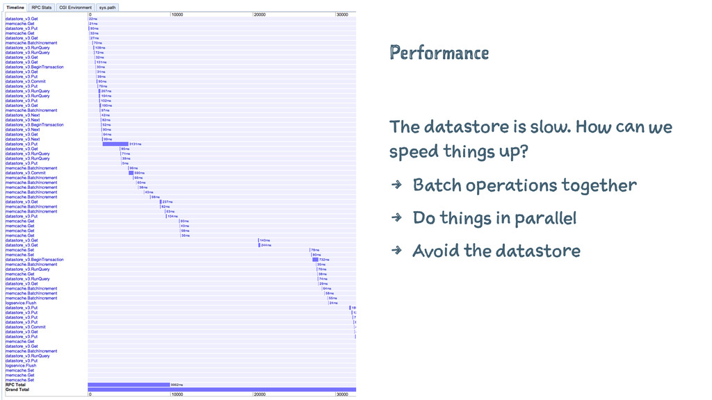 Performance The datastore is slow. How can we s...