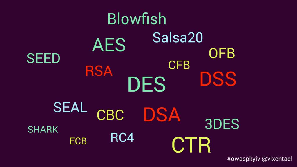 AES DES 3DES CBC CFB SEAL Salsa20 RSA DSA OFB S...
