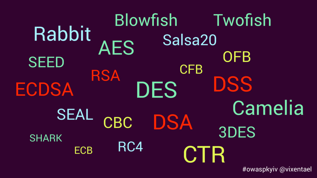 AES DES 3DES CBC CFB SEAL Salsa20 RSA DSA OFB B...