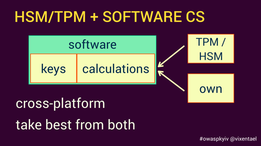 #owaspkyiv @vixentael HSM/TPM + SOFTWARE CS key...