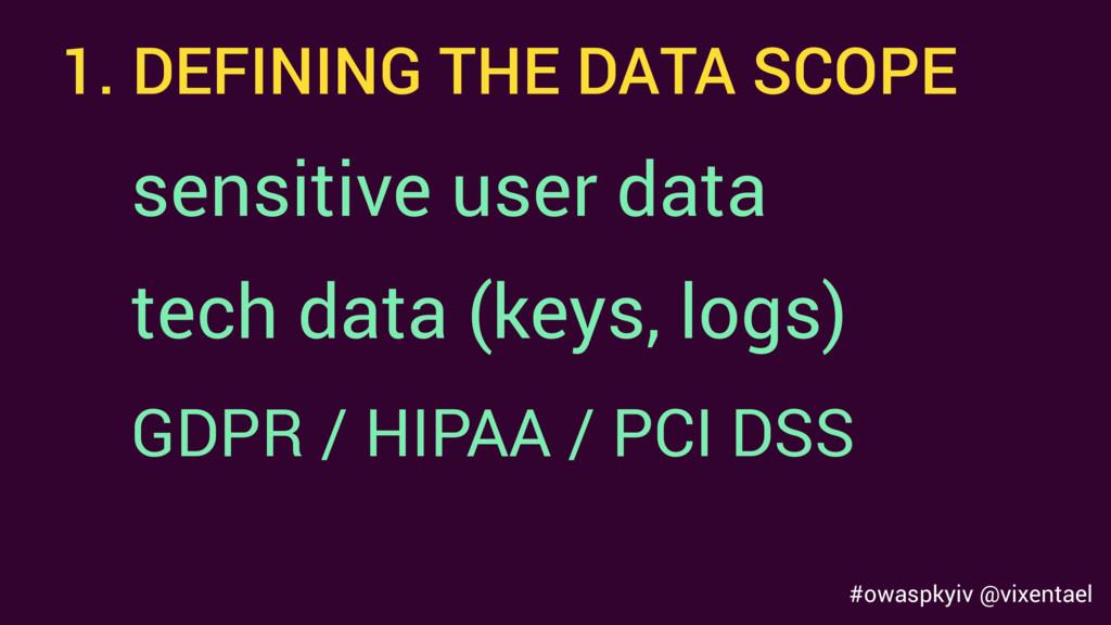 #owaspkyiv @vixentael 1. DEFINING THE DATA SCOP...