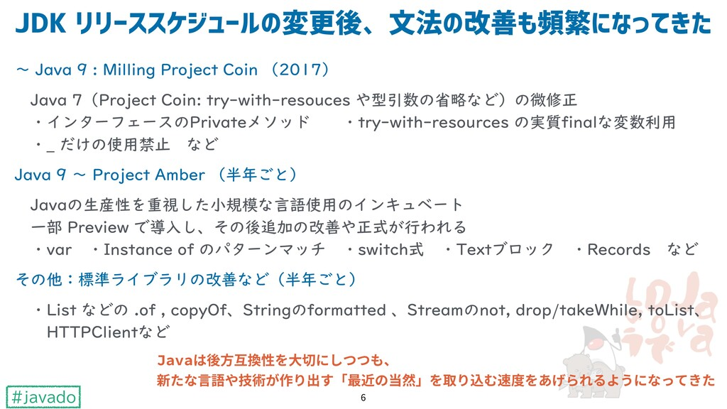 #javado 〜 Java 9 : Milling Project Coin (2017) ...