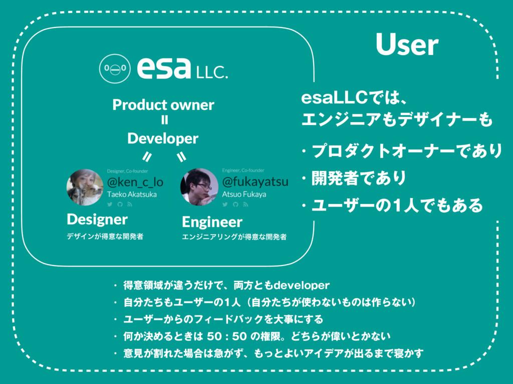 Product owner = Developer = Designer Engineer σ...