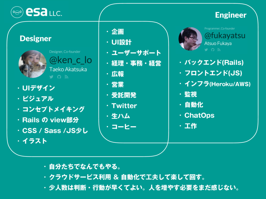Designer Engineer w 6*σβΠϯ w ϏδϡΞϧ w ίϯηϓτϝΠΩ...