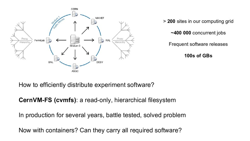 How to efficiently distribute experiment softwa...