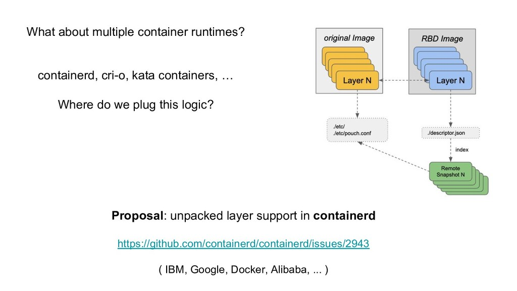 What about multiple container runtimes? contain...
