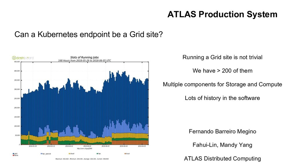 ATLAS Production System Running a Grid site is ...