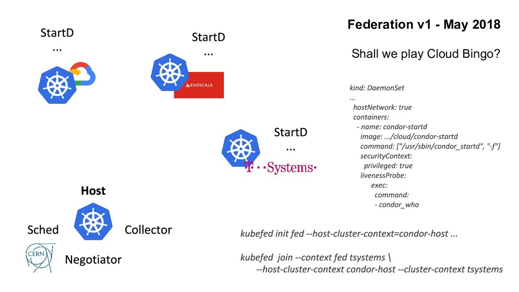 Federation v1 - May 2018 Shall we play Cloud Bi...