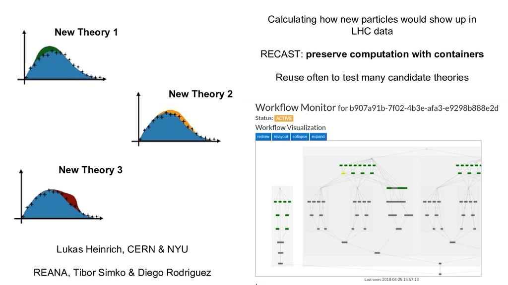 New Theory 1 New Theory 2 New Theory 3 Calculat...