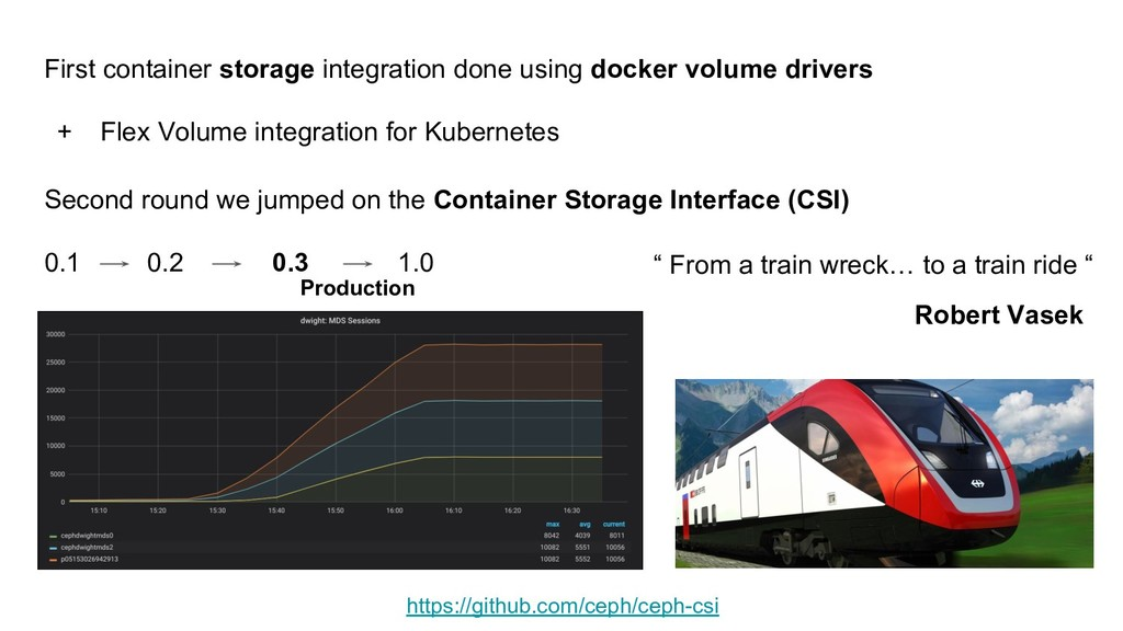 First container storage integration done using ...