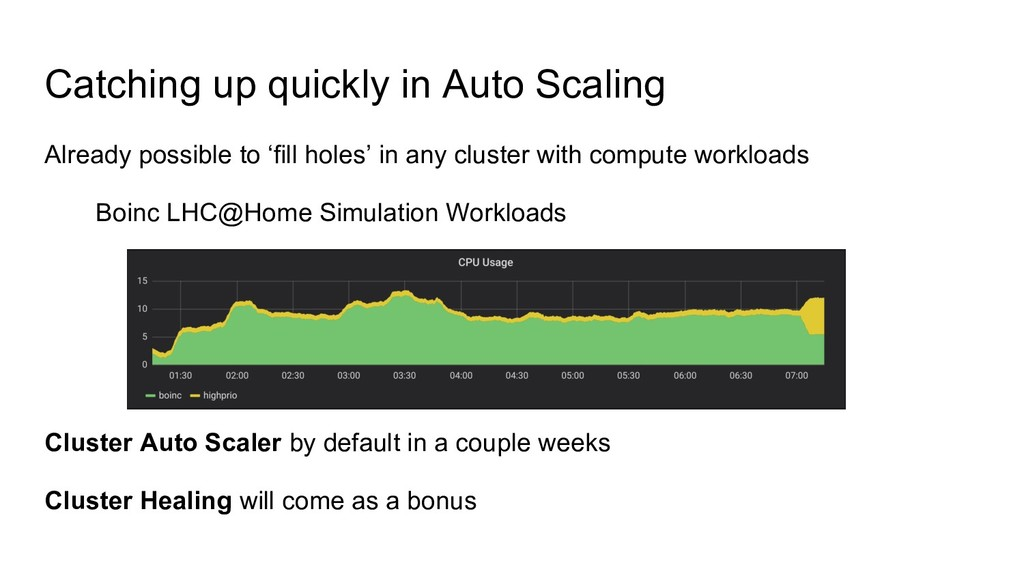 Catching up quickly in Auto Scaling Already pos...
