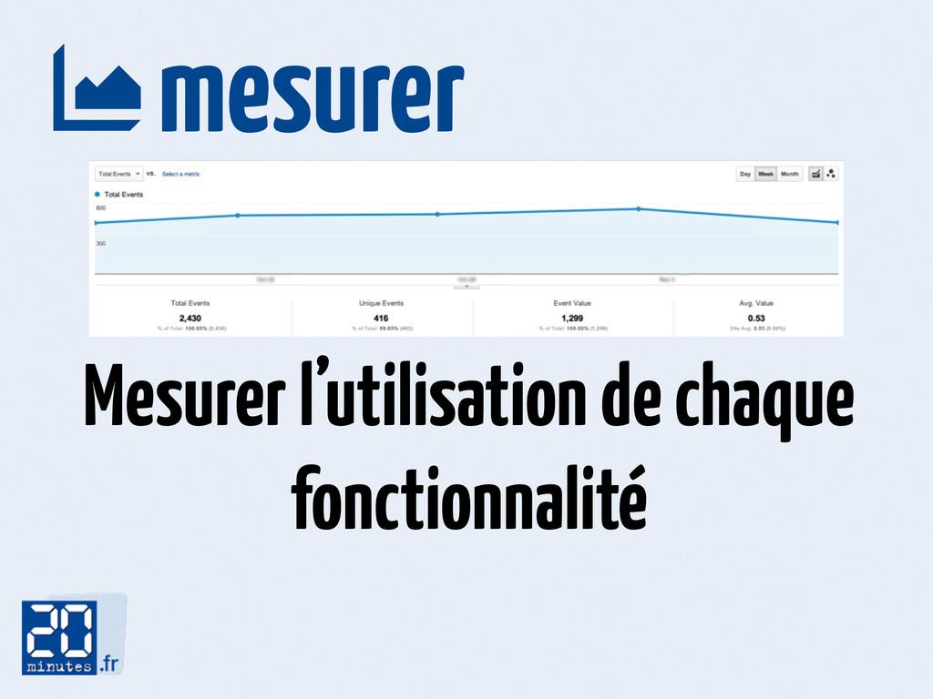 mesurer  Mesurer l'utilisation de chaque fonct...
