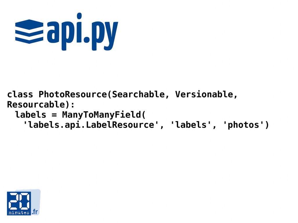 api.py  class PhotoResource(Searchable, Versio...